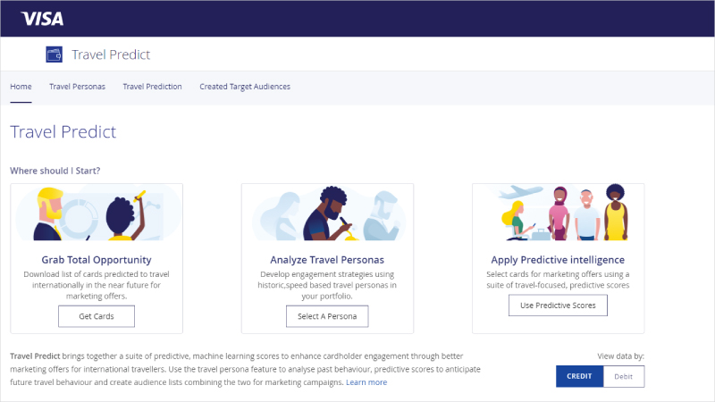 Illustration of Travel predict and more information on where to start and how to Grab total opportunity, Analyze Travel personas and apply predictive intelligence.
